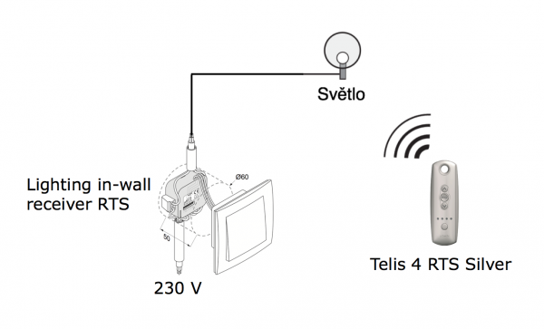 Lighting in-wall receiver RTS - eshop - www.OvladaniRolet.cz, www.OvladaniZaluzii.cz, www.OvladaniMarkyz.cz